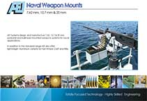 Naval Weapon Mounts